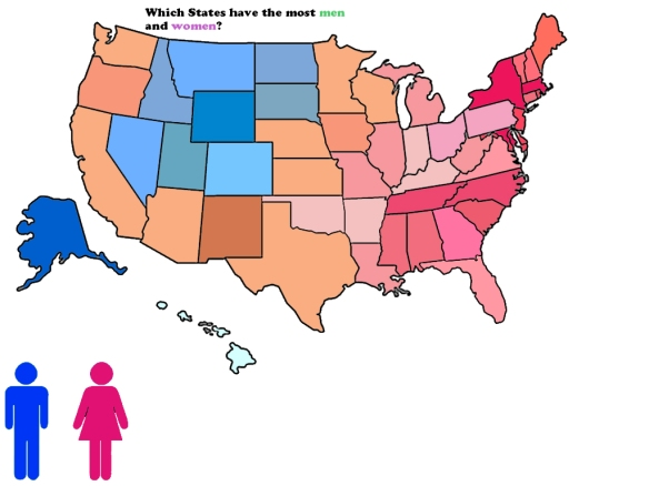 My infographs that shows the population of genders throughout the USA.